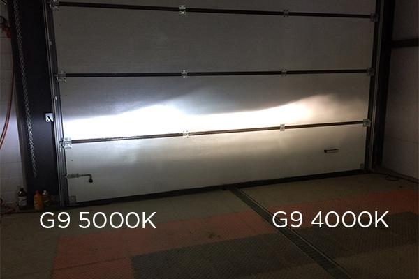 Светодиодные лампы - мощность