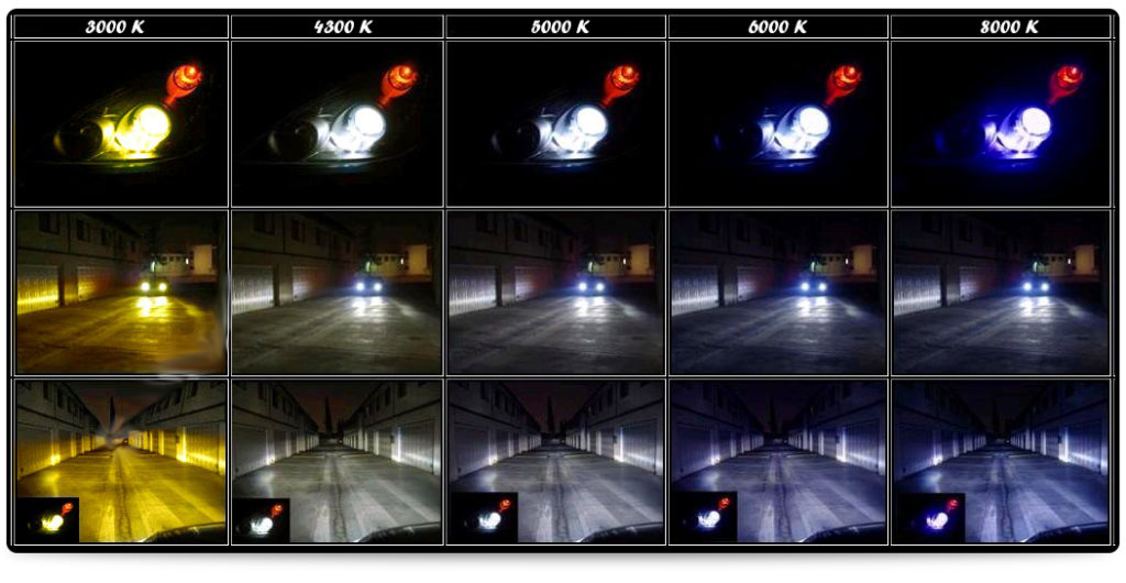 Ксеноновые лампы для авто