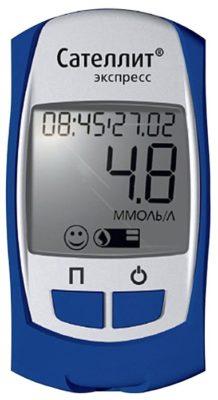 Рейтинг лучших глюкометров (ТОП-7) 2020